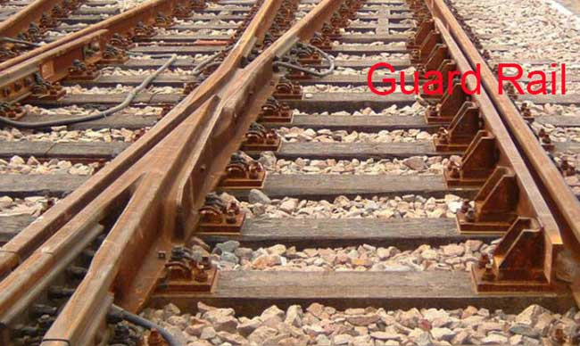 How much do you know about railway turnouts