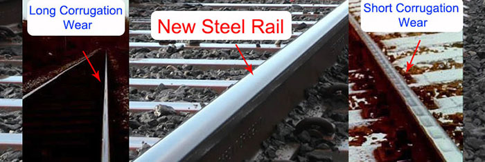 Corrugation wear of steel rail
