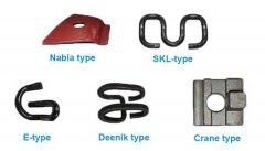 Various Types of Elastic Railway Clips And Railway Clamps for Sale